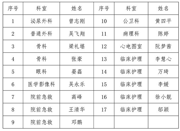 江西省中西医结合医院2020年招录人员公告-迅捷在线PDF转换器.jpg