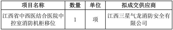 江西省中西医结合医院中控室消防机柜移位院内采购结果公示_1.jpg
